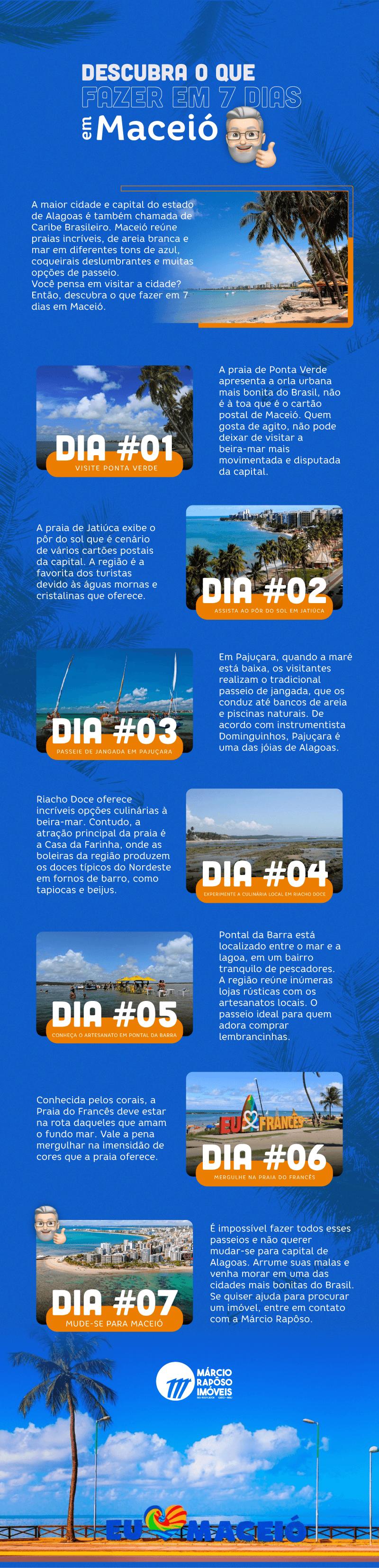 A capital de Alagoas é um dos destinos favoritos dos turistas. Deseja conhecer? Clique aqui e confira o que fazer em 7 dias em Maceió.